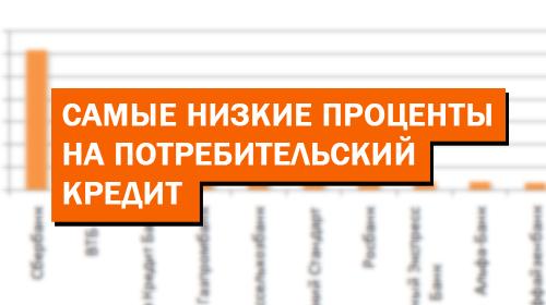 гетт такси официальный сайт санкт-петербург