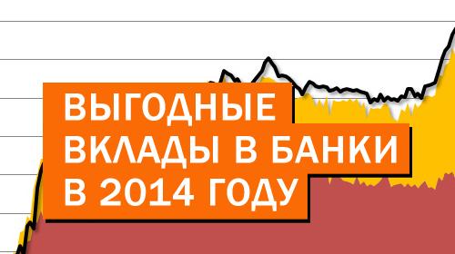 Выгодные вклады в банки в 2014 году