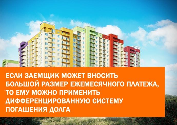 Ипотека / кредит в красноярске